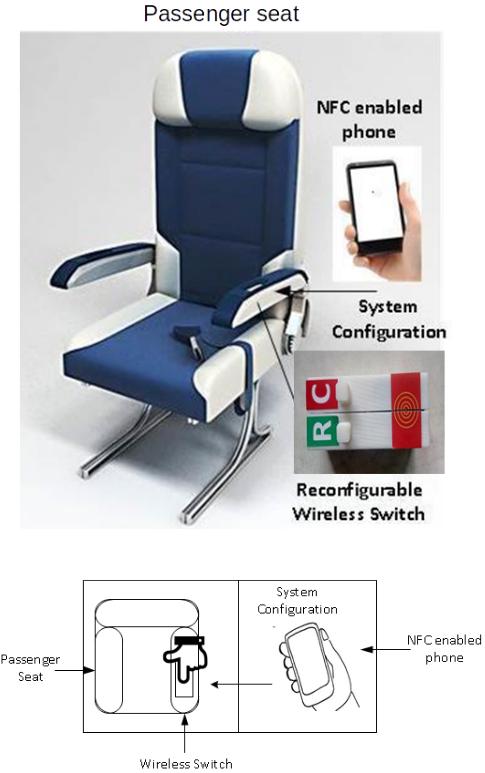 Passenger-Service-System